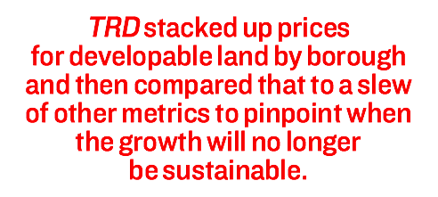 NYC Land Prices