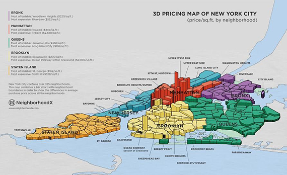 3D map of price-per-square-foot by neighborhood (credit: NeighborhoodX)