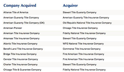 A snapshot of mergers and acquisitions on ALTA's website