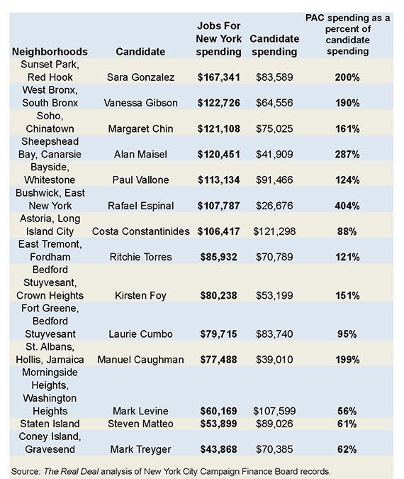 Jobs4NY-chart_4_smaller-pic_for-web