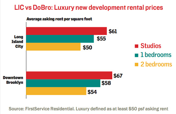 Luxury-queens-rents