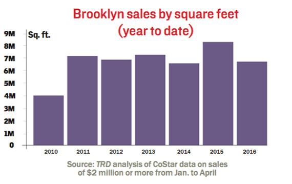 brooklyn-isales-square-feet